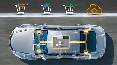 Continental Vehicle Server Connects VW ID